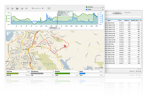 Garmin_dashboard