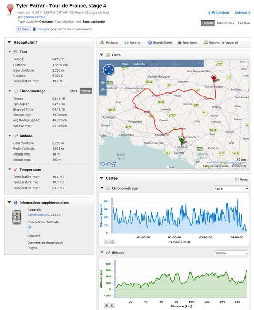 Garmin_connect_tyler_farrar