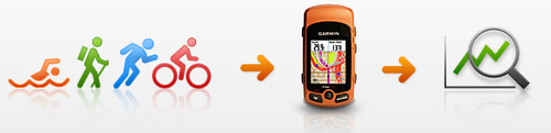 Garmin_connect