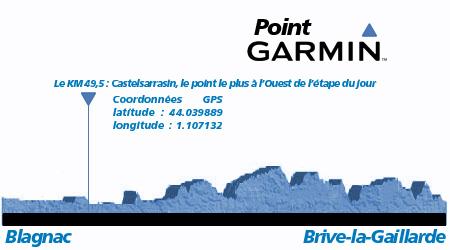 PROFIL Garmin- Etape 18